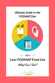 Fodmap Food List What To Eat To Relieve Ibs Ibs Health