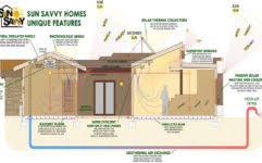 Small Picture Energy Efficient Home Design Plans Home Design Ideas