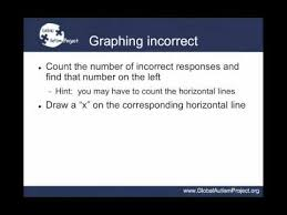 Standard Celeration Chart Software English Bcba Exam Review How To Graph Using Standard