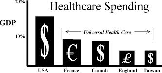 argument essay thesis healthy lifestyle essay harvard  universal health care essay universal health care essay conclusion against universal health care essay essaythesis statement
