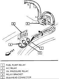 the electric fuel pump is not running in my 1986 chevy s 10 graphic
