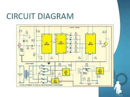 remote controlled fan regulator project ppt remote controlled fan regulator project ppt