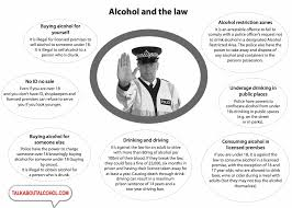 England Drink In - Age Drinking Legal
