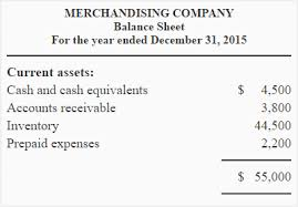 sample chart of accounts for merchandising business types classification of inventory accounting for management