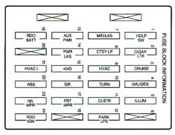 1989 chevy s10 fuse panel diagram box free download wiring diagrams Fuse Box Diagram 1989 chevy s10 fuse panel diagram box free download wiring diagrams
