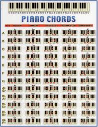Bass Chord Sheets Blank Diagram Great Installation Of Wiring Diagram