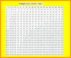 Multiplication Table Chart To 1 Worksheet 20 – Joyofmusic.info
