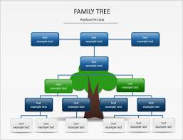 Sample Of Family Tree Chart How To Make A Family Tree In Powerpoint Sada
