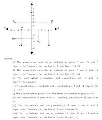 NCERT Solutions for Class 9th Maths: Chapter 3 Coordinate Geometry ...