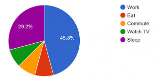 Create Html 5 Charts Export Them To Pdf For Free Blog Spiria