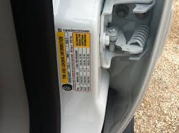 Car Tyre Pressure Guide How Much Should It Exactly Be