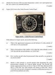 Aircraft Cabin Pressure Differential Chart C Identify The Function Of The Low Limit Temperat Chegg Com