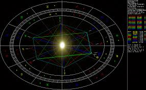 Astrology Map Chart Real Star Of Bethlehem Astroarchaeology Astronomy Astrology
