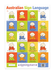 Baby Sign Language Chart Baby Sign Poster