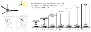ceiling fan size for bedroom. Perfect For Fan Size For Bedroom Ceiling  Blade Intended Ceiling Fan Size For Bedroom N