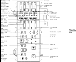 2006 explorer fuse box diagram 2006 wiring diagrams online