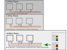 4 pin computer fan wire diagram wiring diagram library 4 pin computer fan wire diagram simple wiring diagram schemawiring 4 pin cpu fan wiring diagram