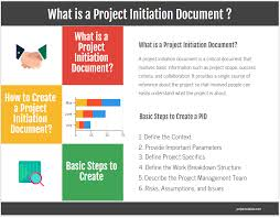 Project Initiation Document What Is A Pid Projectcubicle
