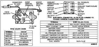 glow plug wiring harness 7 3 idi solidfonts 1994 7 3 idi wiring diagram pictures