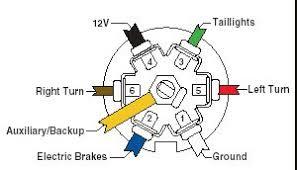 trailer wiring guide