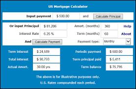 Usmortgage Calculator Blog Us Mortgage Calculators