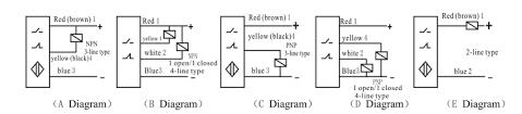heyi manufacturer capacitity proximity sensor ljca h z by pnp wiring diagram heyi manufacturer capacitity proximity sensor ljc30a3 h z by pnp dc6 36v 3