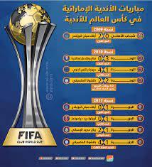 إنفوجراف.. مباريات الأندية الإماراتية في كأس العالم للأندية