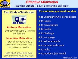 Motivate Leadership Effective Motivation Definition Slides Atttitude Motivation