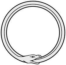 on the cyclical nature ouroboros a meandering personal essay   a snake devouring itself and by doing so it is eternally living and dying and creating itself anew this has been endeared to me for years as a symbol