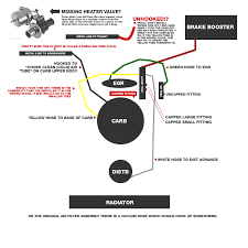 cushman truckster wiring diagram wiring diagram and schematic design golf cart wiring diagram cushman an