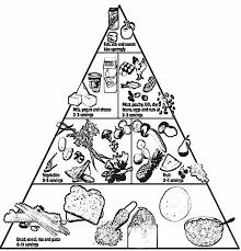 Push pack to pdf button and download pdf coloring book for free. Food Pyramid Coloring Pages Coloring Home