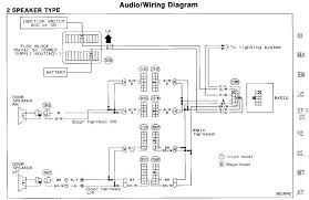 circuit diagram maker mac stereo wiring 2013 nissan altima engine 2014 nissan altima stereo wiring diagram at 2013 Nissan Altima Stereo Wiring Diagram