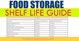 Storage Shelf Storage Shelf Life