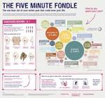 Images & Illustrations of fondle
