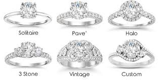 How Much Should You Spend On An Engagement Ring Selecting