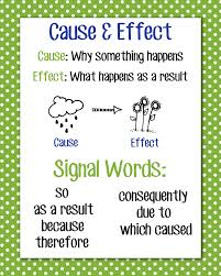 Cause And Effect Lessons Tes Teach