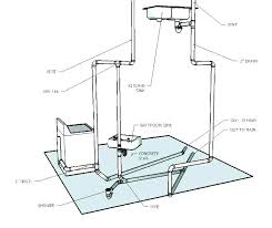 shower drain vent sink air vent kitchen diagram bathroom shower in size for bathtub bathroom shower shower drain vent