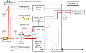 airstream v wiring diagram airstream auto wiring diagram database our diy lithium battery upgrade pt 2 on airstream 12v wiring diagram