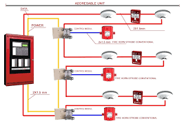 old smoke detectors wiring diagram wiring diagram for you • daisy chain wiring diagram smoke detectors best secret wiring rh anutechnologies co duct smoke detector wiring