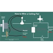 simpledryer at simple house wiring diagram wiring diagram chocaraze house wiring diagram pdf help for understanding simple home electrical wiring diagrams pertaining to house wiring diagram in india for