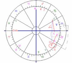 Astropost Astrology Chart Of John Darwin Insurance Fraud By