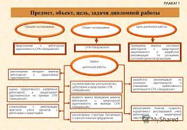 Презентация на тему Дипломная работа на тему Анализ дебиторской  2 Предмет