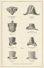 <b>Hat</b> - Wikipedia