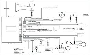 karr 4040a wiring diagram wiring diagram libraries car alarm wiring colour codes data wiring diagram schemacar alarm wiring colour codes wiring diagram libraries