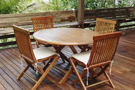How To Clean Patio Furniture  Clean And ScentsibleHow To Clean Wicker Outdoor Furniture