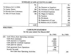 Cash Flow Statement Problems And Solutions Accounting