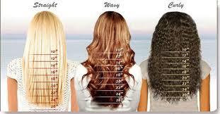 Lace Wigs Length Chart_hair Length Chart