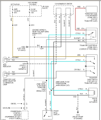 chevy silverado wiring diagram schematics and wiring diagrams chevy silverado 5 7l 1995 electrical circuit wiring diagram