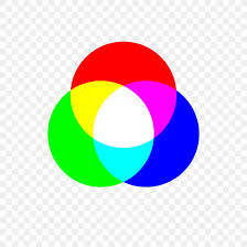 Rgb Color Mixing Chart Rgb Color Model Color Chart Primary Color Png 1667x1667px