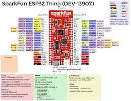 arduino data sheet manuals data sheets diagram and pinouts 14core com